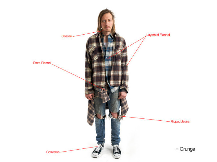 several layers of flannel shirts, buttoned and unbuttoned, and tied round the waist, 90s halloween costumes, blonde man with ripped jeans, and converse sneakers, how to wear grunge, 90s retro jumper outfit