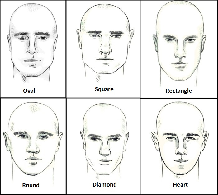 six illustrations of male faces, without hair and with different shapes, oval and square, rectangle and round, diamond and heart