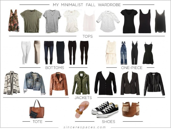 fall capsule wardrobe essentials, outwear and shoes, trousers and skirts, dresses and jumpsuits, t-shirts and tank tops