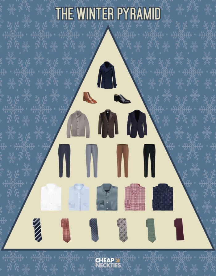 capsule wardrobe men, pyramid with winter outfits, six ties and five shirts, four pairs of trousers, a cardigan and two blazers, two pairs of shoes, and a winter coat
