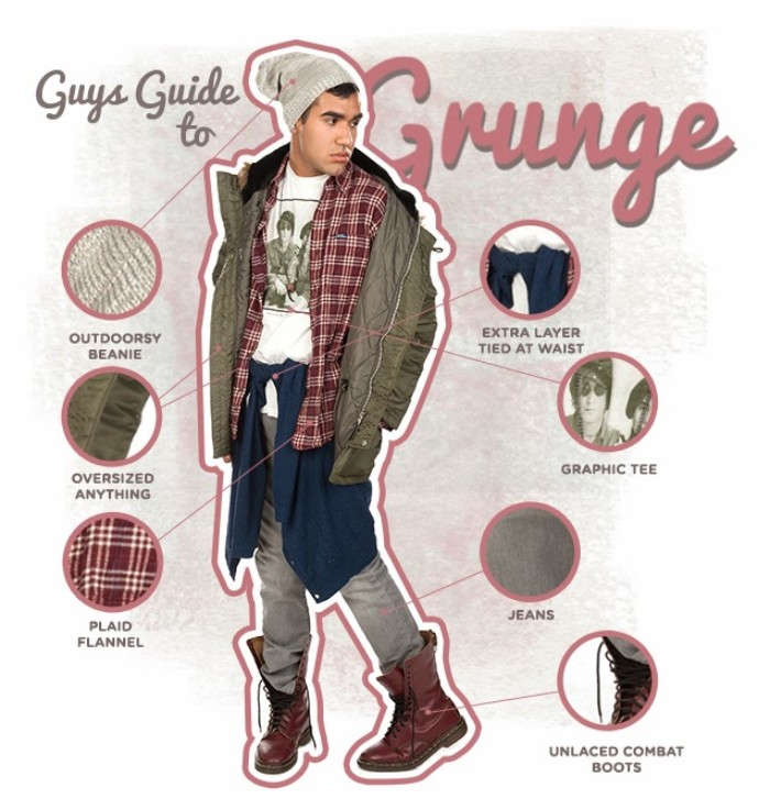 how to dress like 90s bands members, unlaced brown leather combat boots, pale grey jeans, plaid shirt and khaki green parka, blue sweater round the waist
