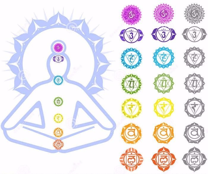 chakra colours and symbols, tattoo designs for men, white background, tattoos with hidden meanings