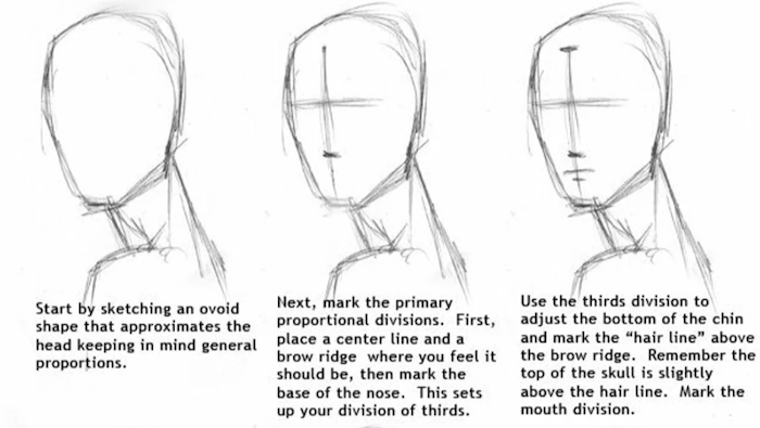 black and white sketch, drawing of a face, step by step tutorial, how to draw a girl