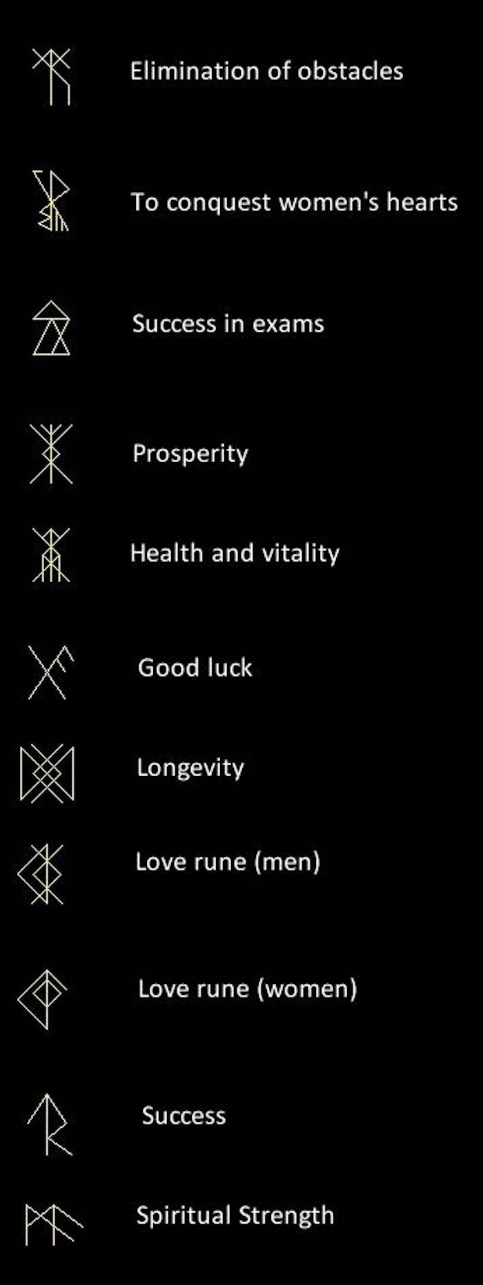 different symbol meanings, tattoo motifs, black background