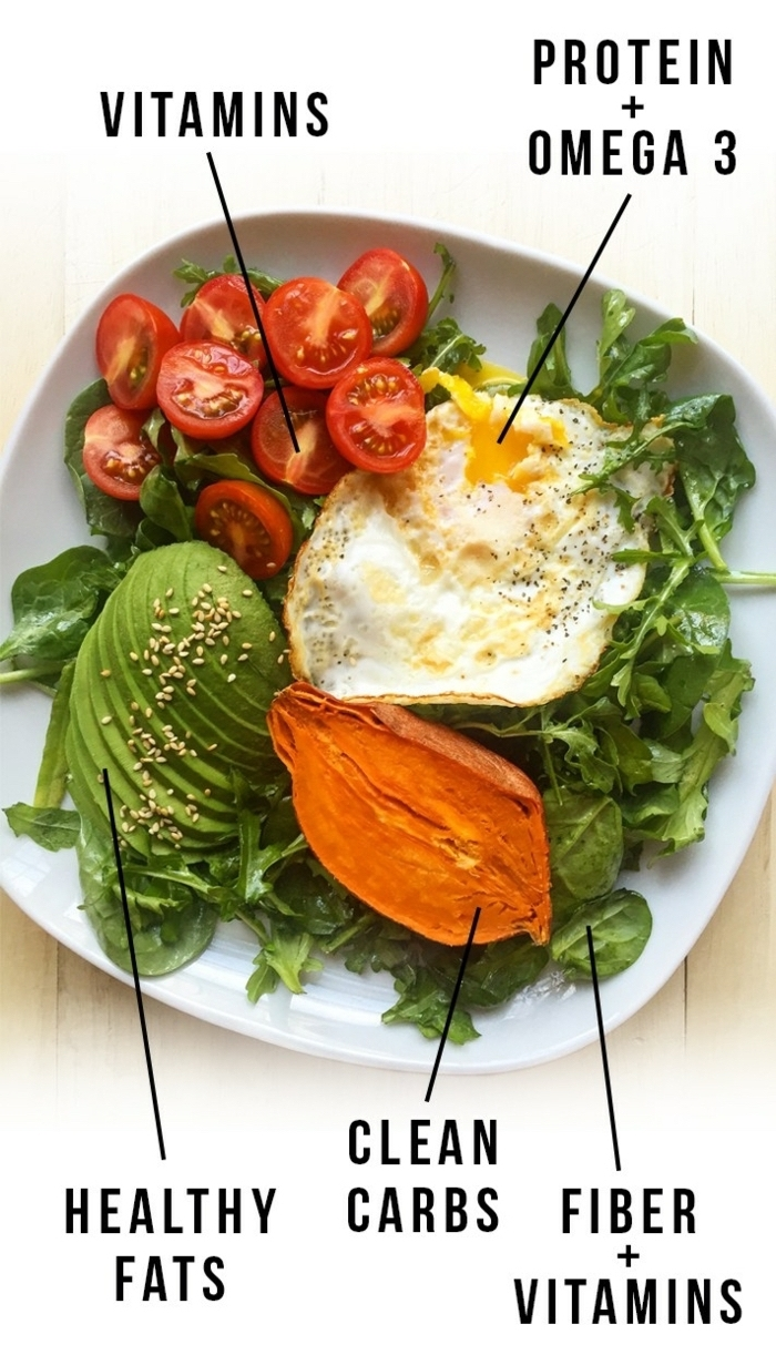 plate full of green salad, avocados and tomatoes, egg on top, healthy meal plans, in a white plate