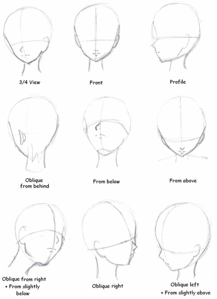 step by step tutorial, hoe to draw a face, cute drawing ideas, black and white sketch