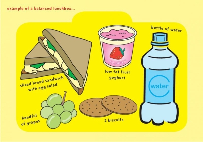 drawing of healthy foods, diets for women, example of a balanced lunchbox, bottle of water, yogurt and grapes