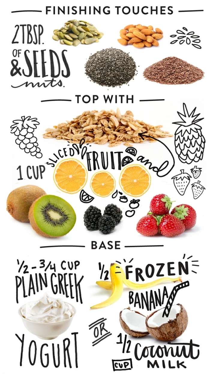 healthy food chart, healthy diet foods, what to put in your breakfast, fruits and seeds, yogurt and milk