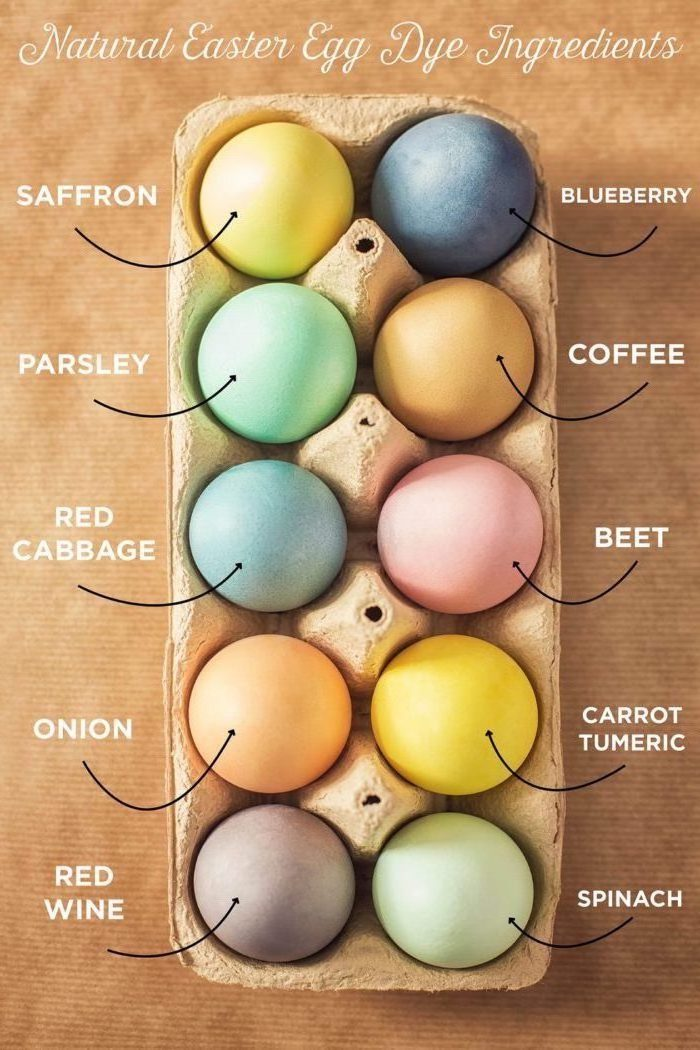 natural easter egg dye ingredients, colourful eggs, in an egg carton, how to dye eggs