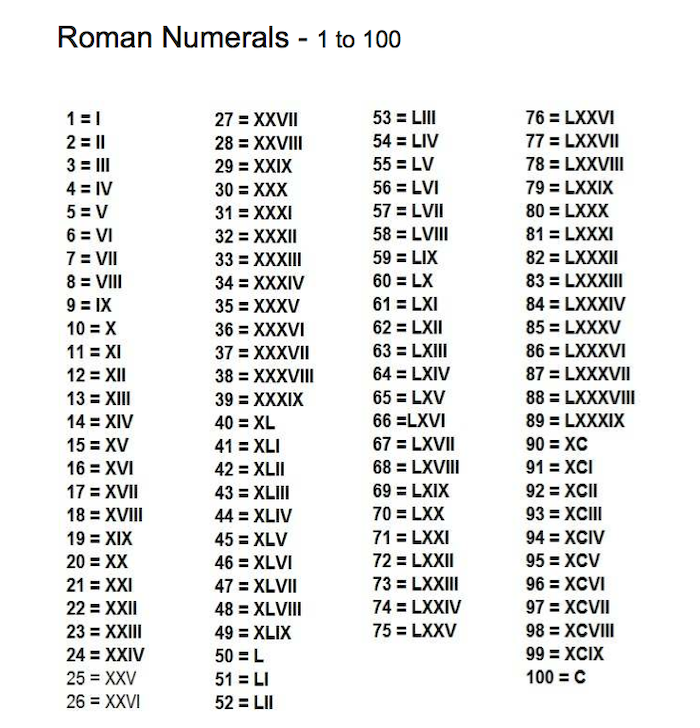 roman numeral tattoo, list of roman numerals, from one to a hundred