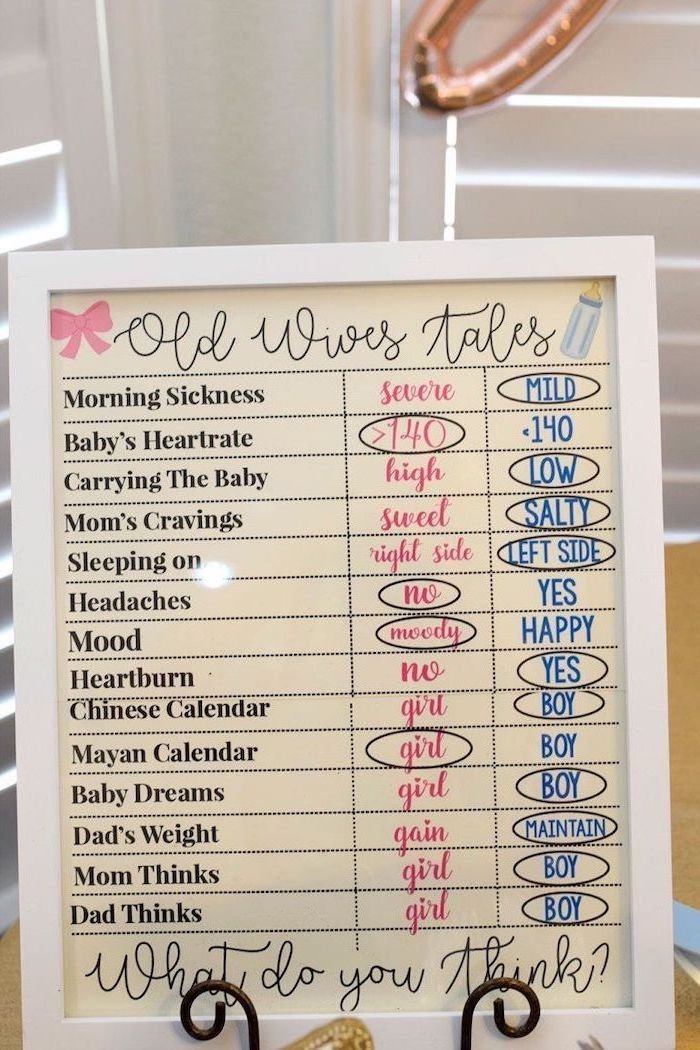 old wives tales board, white frame, gender reveal pinata, wooden frame