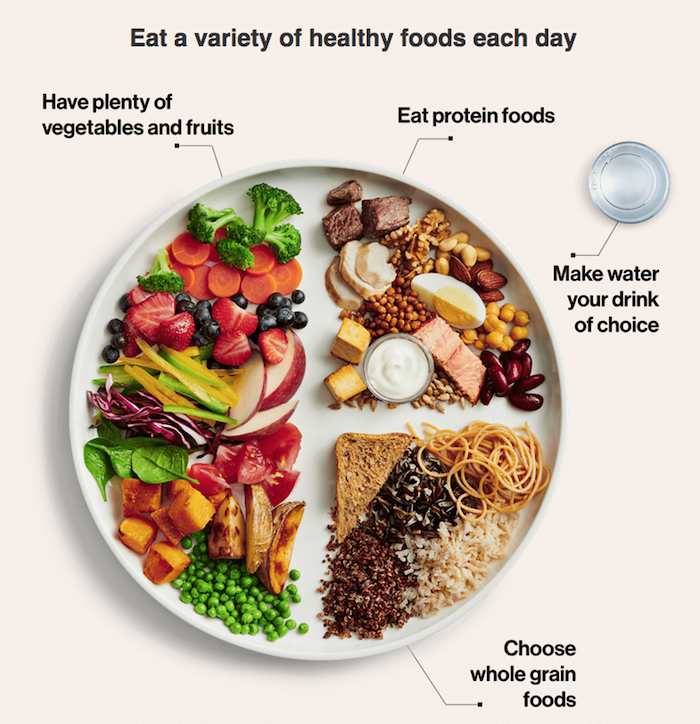 healthy recipes for weight loss, balanced meal, eat a variety of healthy foods each day, meal plan, what to eat