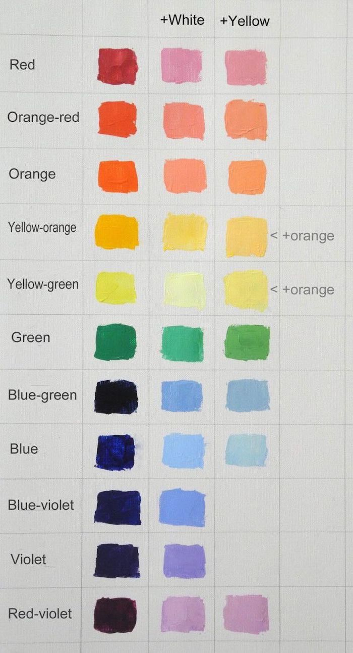 how to mix colors, easy acrylic paintings, mixing colors to get a different colors, chart of colors