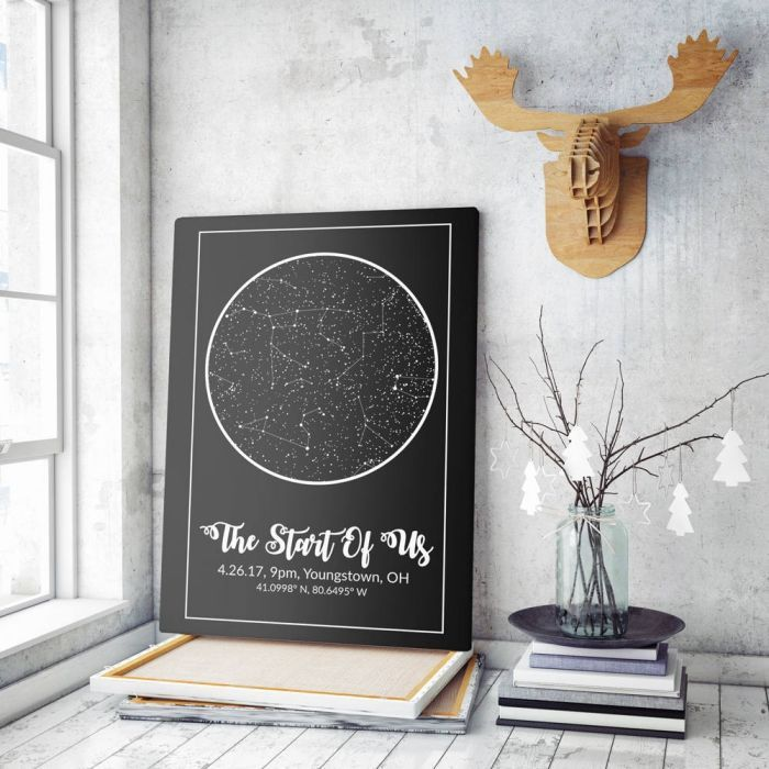 the start of us poster, position of the stars on the day we met, valentine day gifts for girlfriend, personalised gift