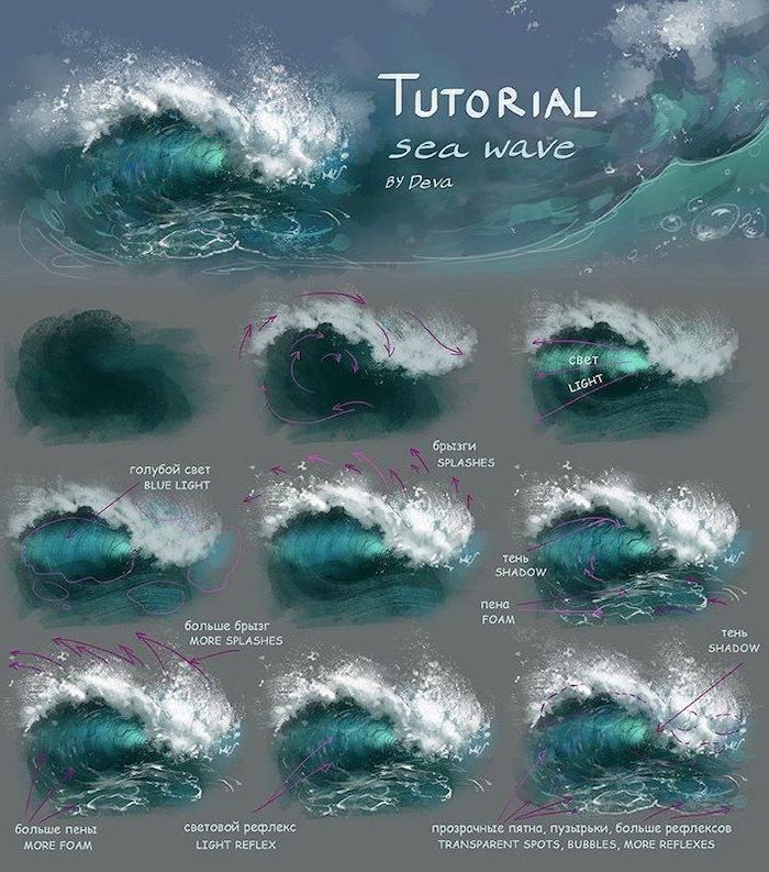 step by step diy tutorial, how to draw sea waves, easy canvas painting ideas for beginners