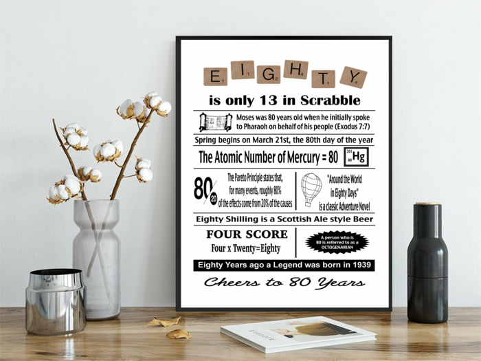 80th birthday gift ideas for mom, funny poster with scientific facts about number 80, placed on wooden table