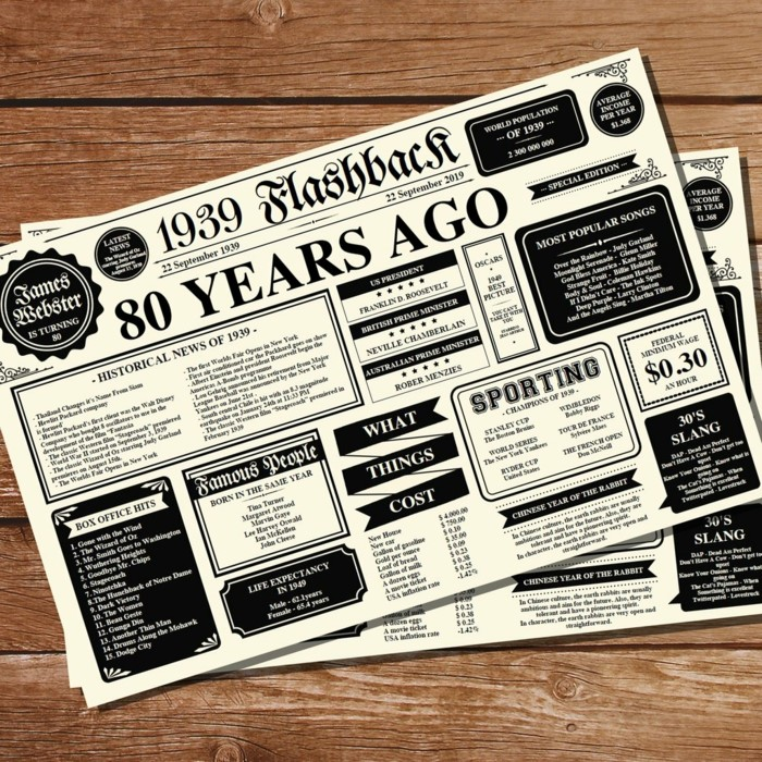 place mats for a birthday party, filled with history trivia from 80 years ago, 80th birthday