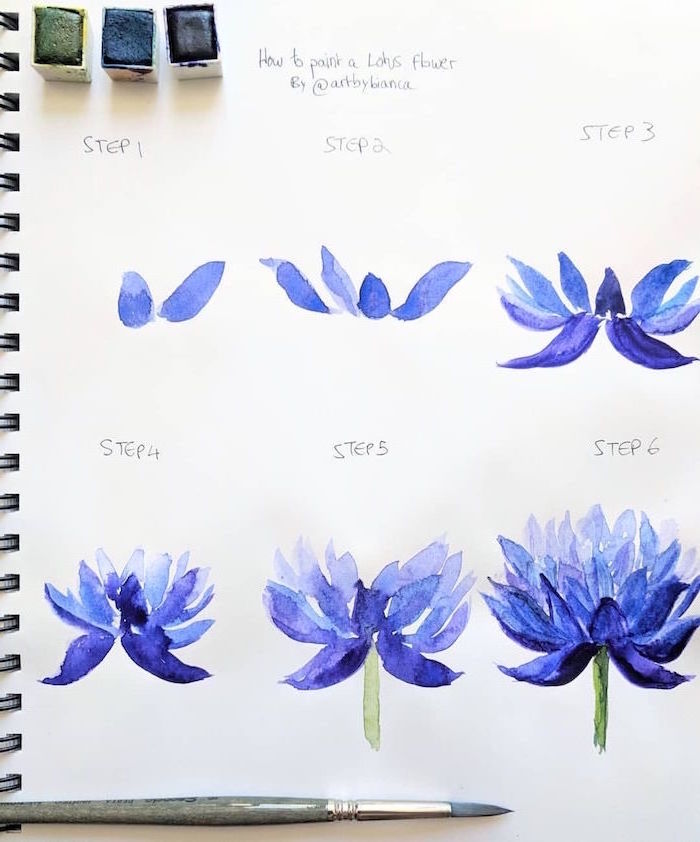 how to draw a flower, step by step diy tutorial, how to use watercolor, blue flower in six steps, white background
