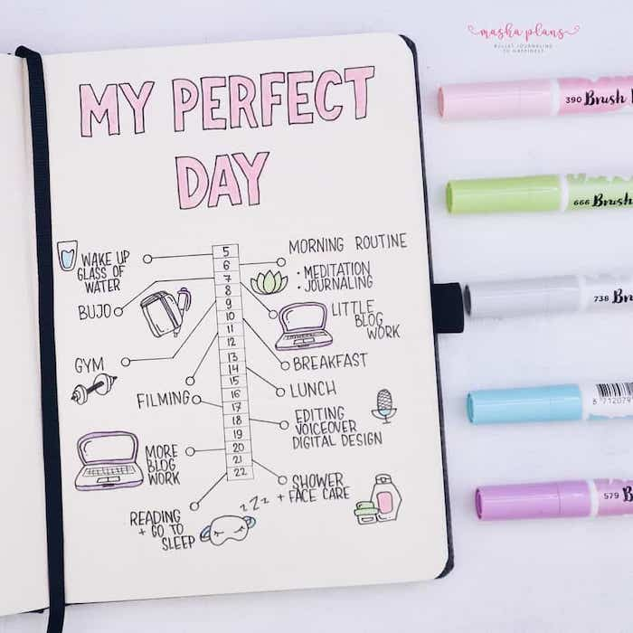 my perfect day hourly bullet journal ideas for beginners different small drawings on white notebook