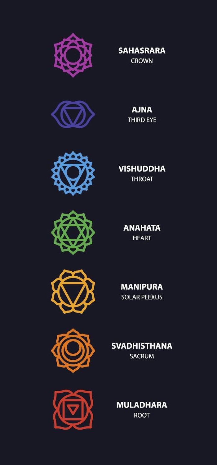 chakras symbols drawn in different colors each with different meaning meaningful tattoo ideas for women black background
