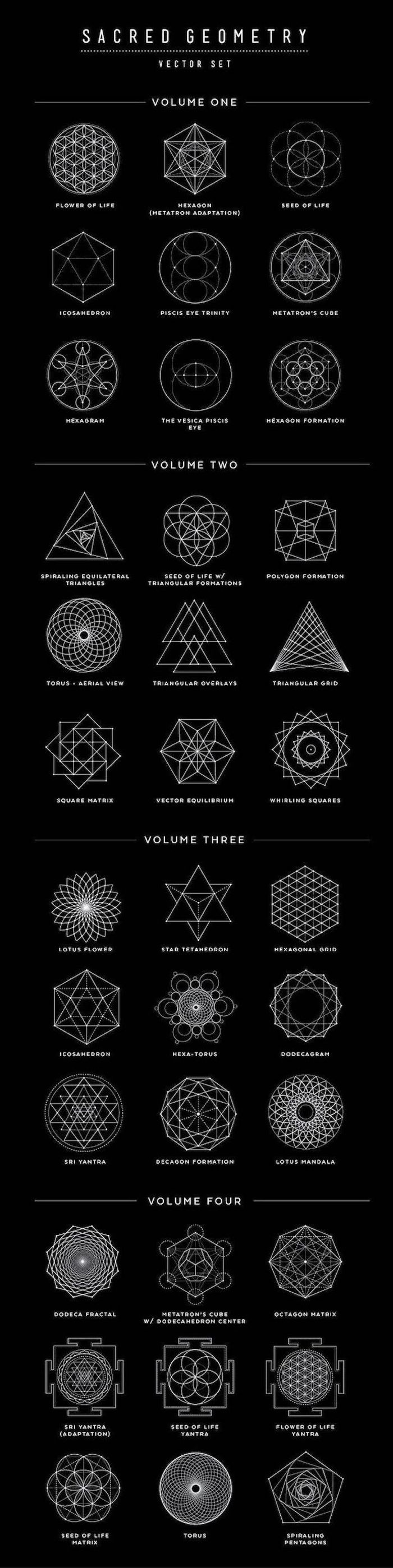 geometry symbols which are sacred spiritual tattoos chart with the symbols and meaning black background