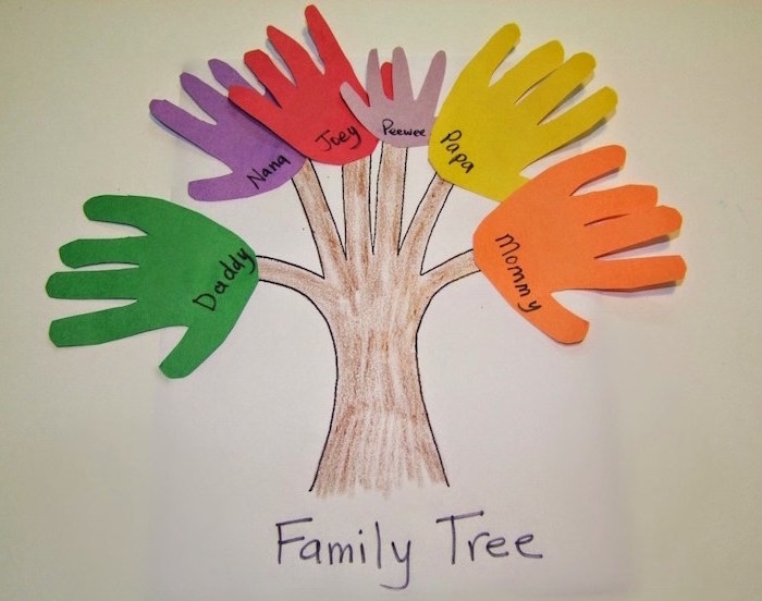family tree drawing activities for kids at home handprints cut out of paper for each family member