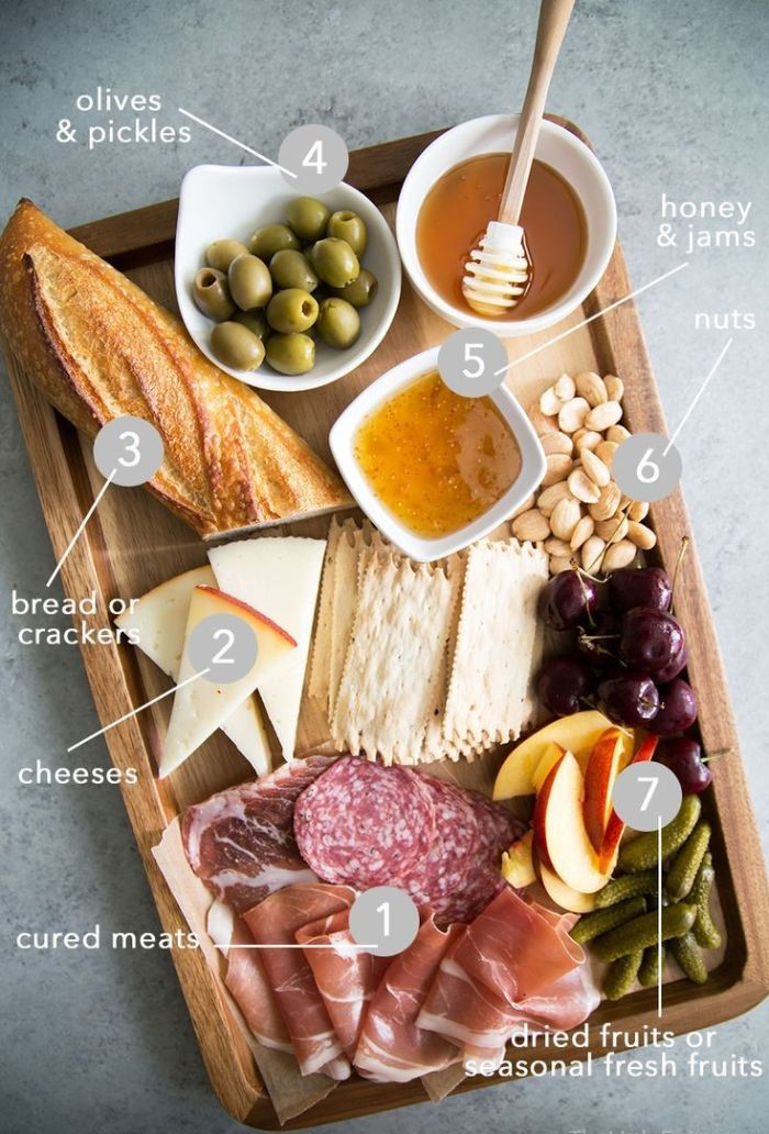 cured meats bread or crackers cheeses honey and jams fruits olives charcuterie board ideas wooden baord