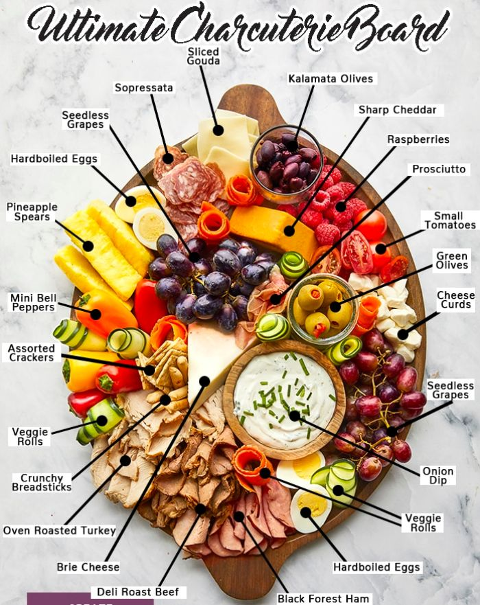meat and cheese board how to prepare the ultimate charcuterie board with fruits condiments veggies