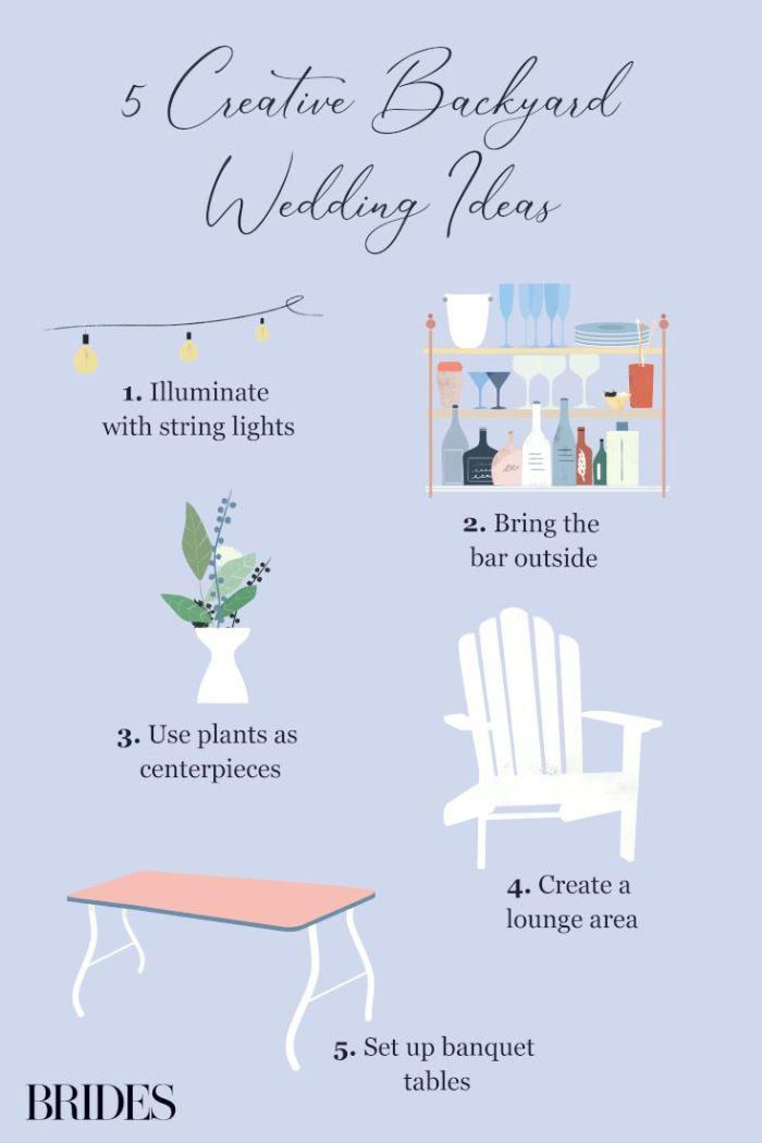 creative backyard wedding ideas list backyard wedding reception lights bar centerpieces lounge area banquet tables