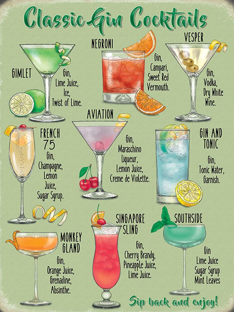 different types of gin cocktail recipes