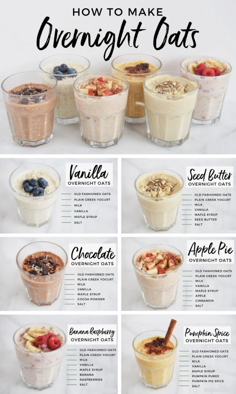 how to make overnight oats is oatmeal good for you